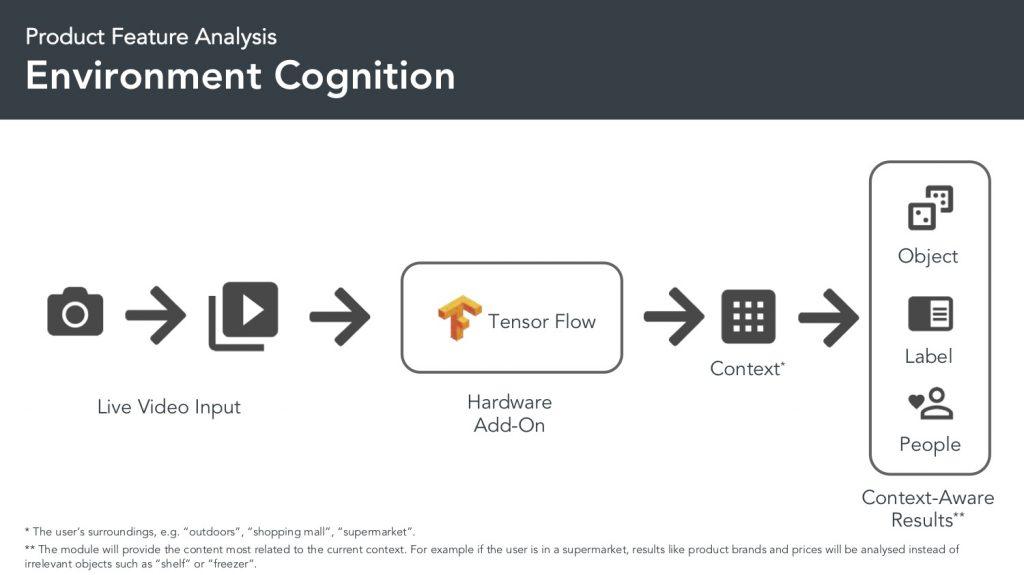 04 Environment Cognition_Lumino 2020