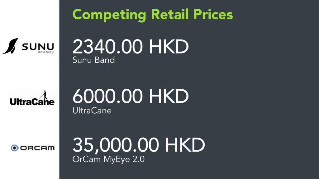 05 Competing Retail Prices_Lumino 2020
