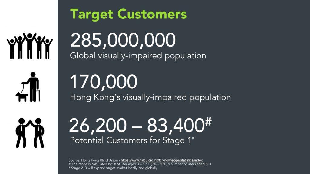 06 Target Customers_Lumino 2020